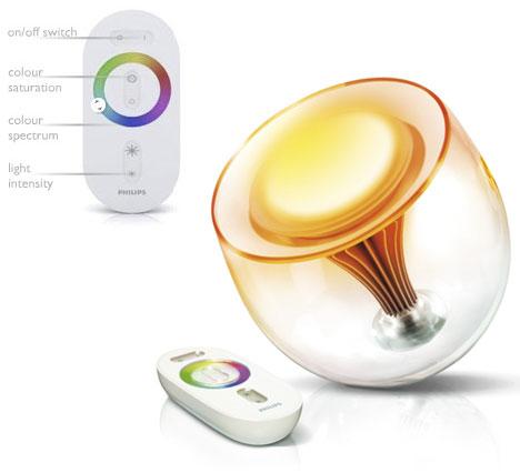 LED лампа с пультом дистанционного управления