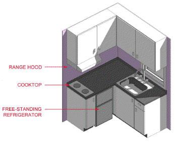 Чертеж кухни в передвижном доме