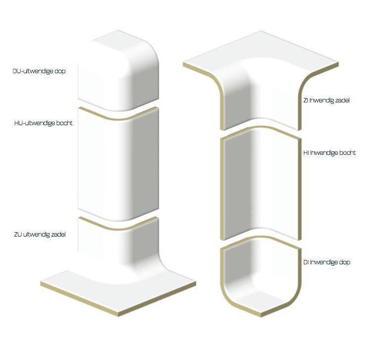 Нестандартная конфигурация плитки