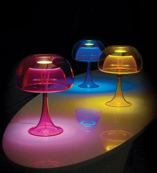 Современные моджные настольные лампы